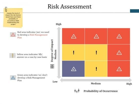 Risk Assessment Ppt PowerPoint Presentation File Gridlines