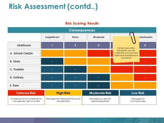 Risk Assessment Template 1 Ppt PowerPoint Presentation File