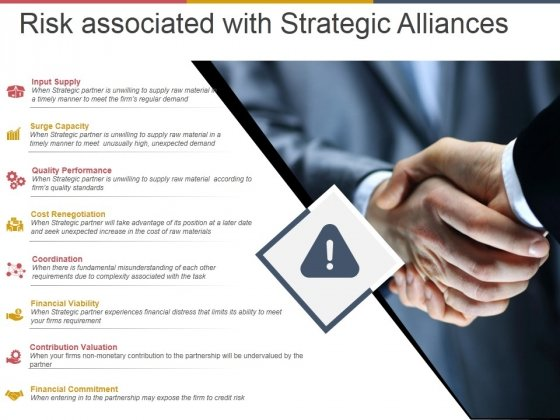 Risk Associated With Strategic Alliances Ppt PowerPoint Presentation Ideas Topics