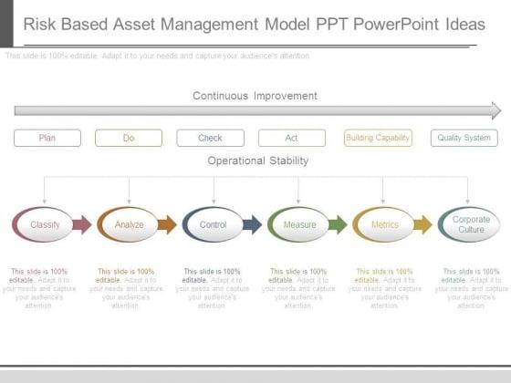 Risk Based Asset Management Model Ppt Powerpoint Ideas