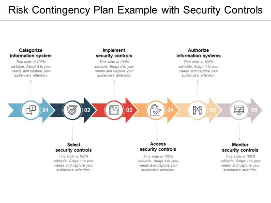 Risk Contingency Plan Example With Security Controls Ppt PowerPoint Presentation File Outline