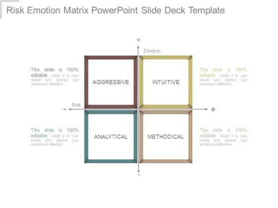 Risk Emotion Matrix Powerpoint Slide Deck Template