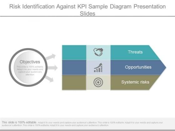 Risk Identification Against Kpi Sample Diagram Presentation Slides