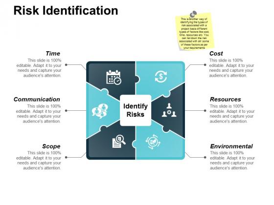 Risk Identification Ppt Powerpoint Presentation Show Portfolio