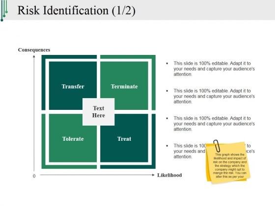 Risk Identification Ppt PowerPoint Presentation Summary Maker
