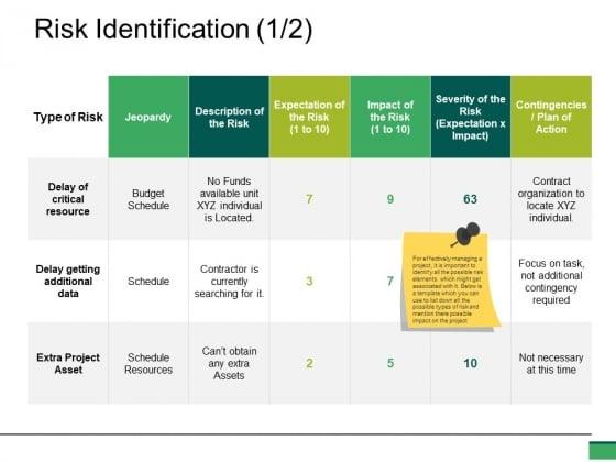 Risk Identification Ppt PowerPoint Presentation Summary Show