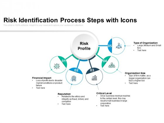 Risk Identification Process Steps With Icons Ppt PowerPoint Presentation Model Gallery PDF