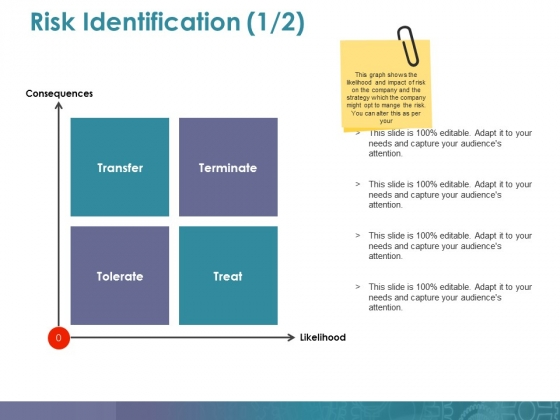 Risk Identification Template 1 Ppt PowerPoint Presentation Layouts Graphics Download