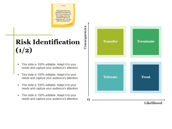 Risk Identification Template 1 Ppt PowerPoint Presentation Professional Styles