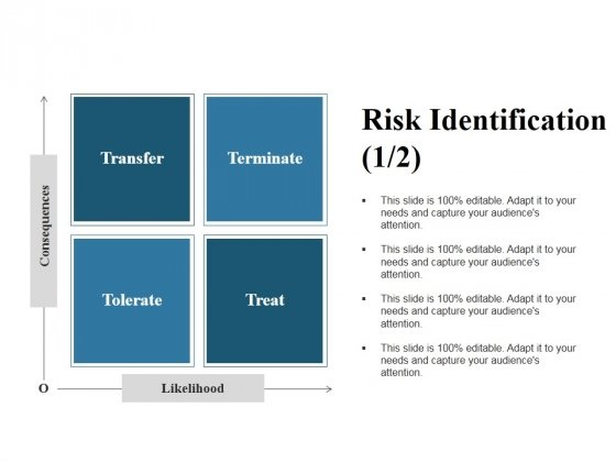 Risk Identification Template 1 Ppt PowerPoint Presentation Samples