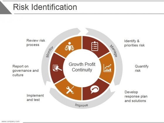 Risk Identification Template 1 Ppt PowerPoint Presentation Shapes