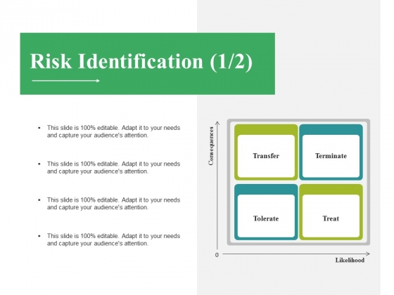 Risk Identification Template Ppt PowerPoint Presentation Portfolio Objects