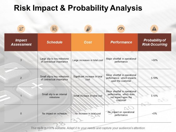 Risk Impact And Probability Analysis Risk Estimator Ppt PowerPoint Presentation File Design Inspiration