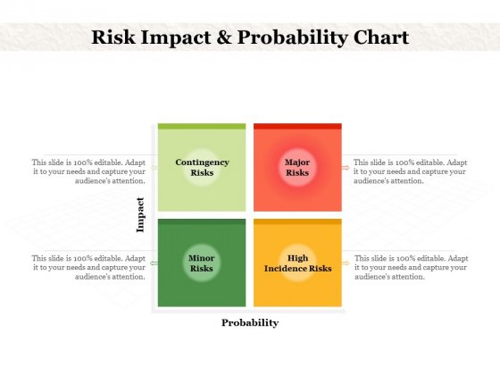Risk Impact And Probability Chart Ppt PowerPoint Presentation Inspiration Background