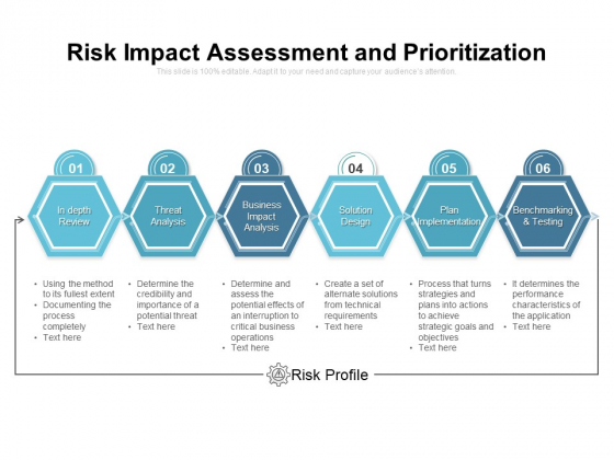 Risk Impact Assessment And Prioritization Ppt PowerPoint Presentation Professional Ideas PDF