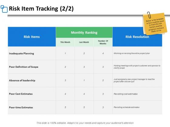 Risk Item Tracking Mraketing Ppt PowerPoint Presentation Inspiration Ideas