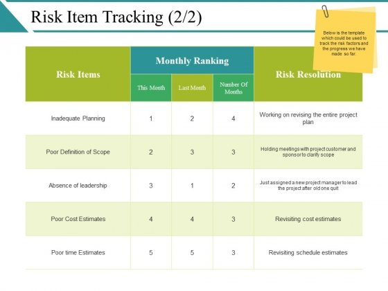 Risk Item Tracking Template Ppt PowerPoint Presentation Infographics Backgrounds