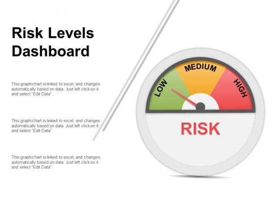Risk Levels Dashboard Ppt PowerPoint Presentation Icon Files