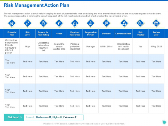 Risk_Management_Action_Plan_Ppt_Show_Outline_PDF_Slide_1