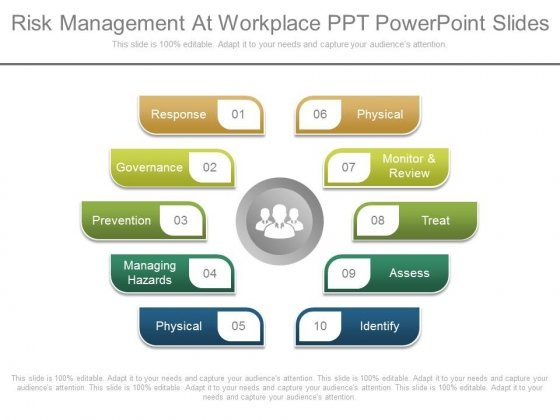 Risk Management At Workplace Ppt Powerpoint Slides