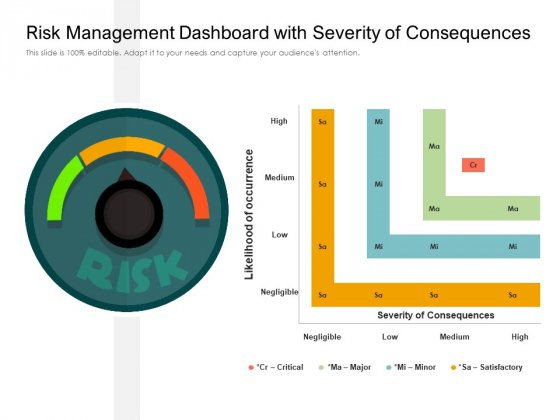 Risk Management Dashboard With Severity Of Consequences Ppt PowerPoint Presentation Infographic Template Graphics Template