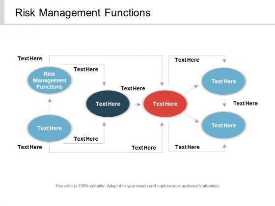 Risk Management Functions Ppt PowerPoint Presentation Gallery Graphics Cpb