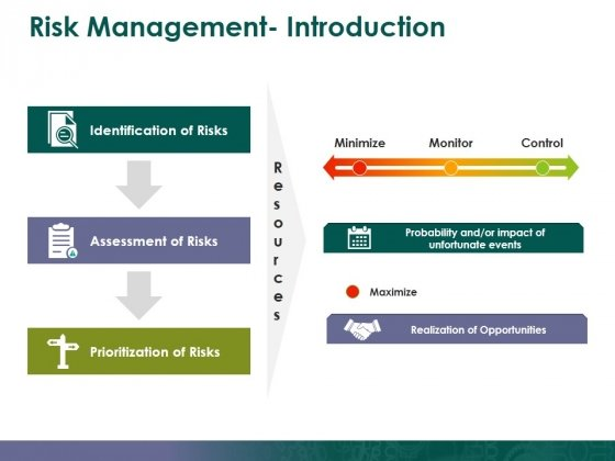 Risk Management Introduction Ppt PowerPoint Presentation Good