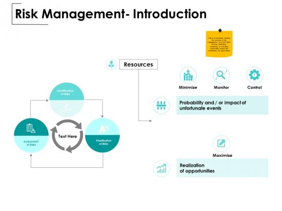 Risk Management Introduction Ppt PowerPoint Presentation Model Templates