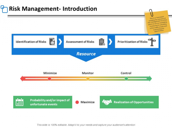 Risk Management Introduction Process Ppt PowerPoint Presentation Gallery Brochure