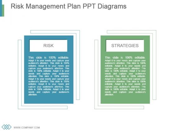 Risk Management Plan Ppt Diagrams