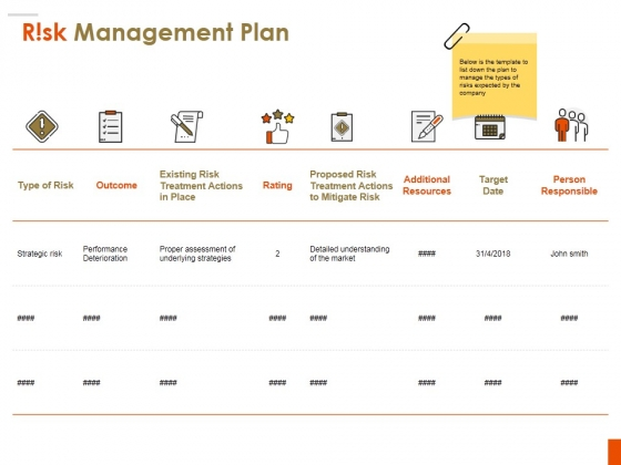 Risk Management Plan Ppt PowerPoint Presentation Professional Deck