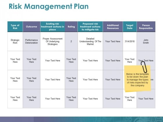 Risk Management Plan Ppt PowerPoint Presentation Show Layout