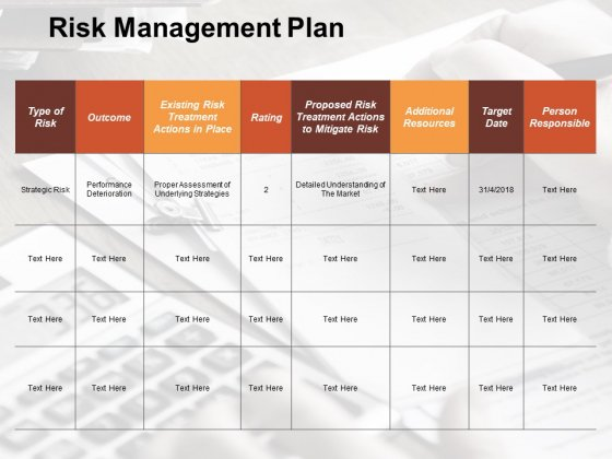 Risk Management Plan Risk Estimator Ppt PowerPoint Presentation Ideas Examples