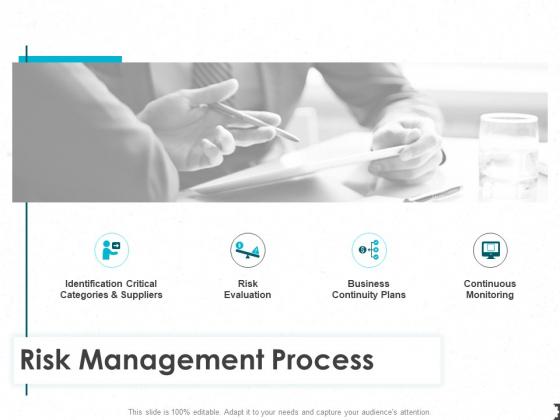 Risk Management Process Ppt PowerPoint Presentation Pictures Images
