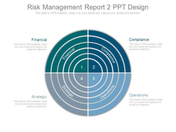 Risk Management Report 2 Ppt Design
