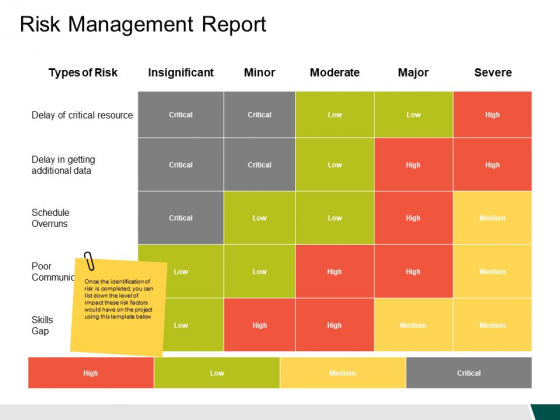 Risk Management Report Insignificant Ppt PowerPoint Presentation Icon Brochure