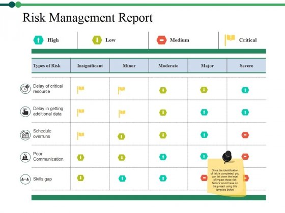 Risk Management Report Ppt PowerPoint Presentation Infographic Template Pictures