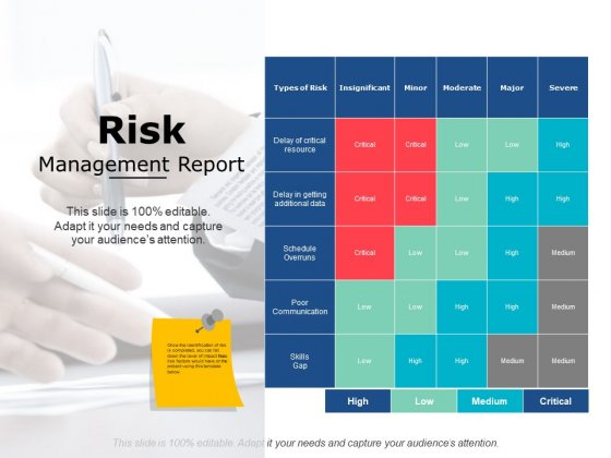 Risk Management Report Ppt PowerPoint Presentation Infographics Guide