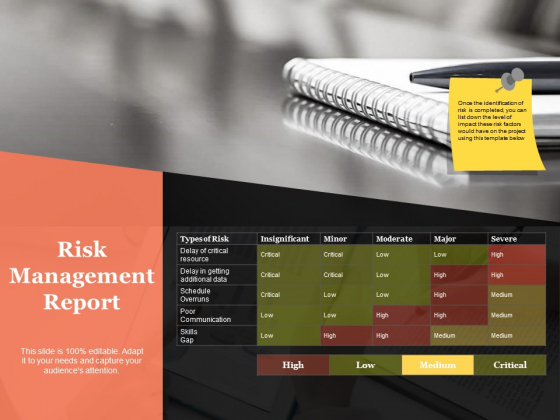 Risk Management Report Ppt PowerPoint Presentation Infographics Model