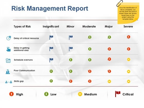 Risk Management Report Ppt PowerPoint Presentation Model Background Image