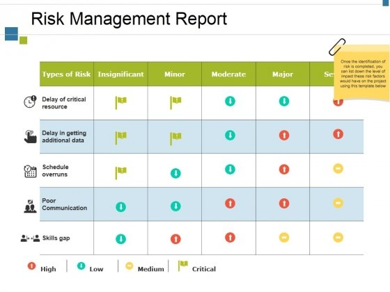 Risk Management Report Ppt PowerPoint Presentation Outline Information