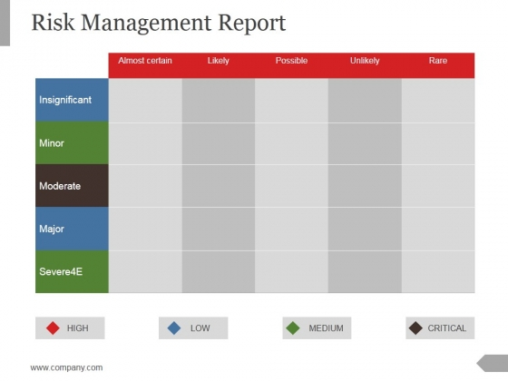 Risk Management Report Template 1 Ppt PowerPoint Presentation Slide