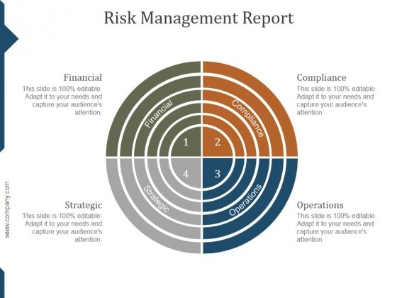 Risk Management Report Template Ppt PowerPoint Presentation Slide Download