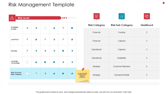 Risk Management Template Business Analysis Method Ppt Infographics Graphic Images PDF