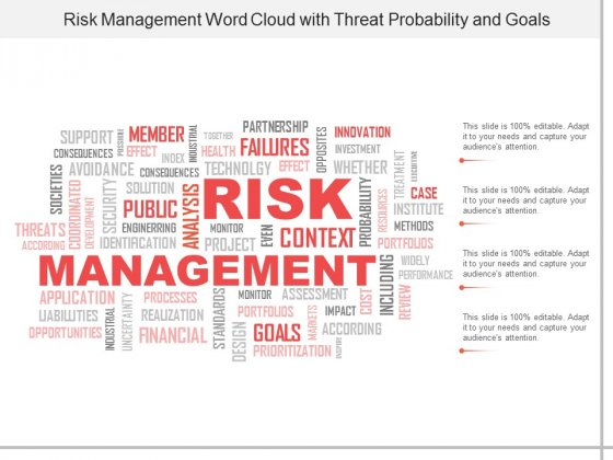 Risk Management Word Cloud With Threat Probability And Goals Ppt PowerPoint Presentation Portfolio Outfit