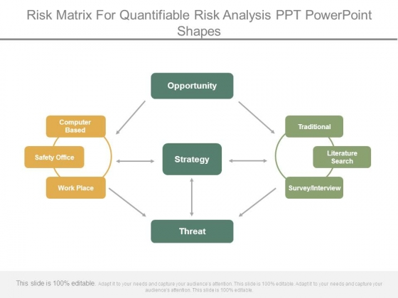 Risk Matrix For Quantifiable Risk Analysis Ppt Powerpoint Shapes