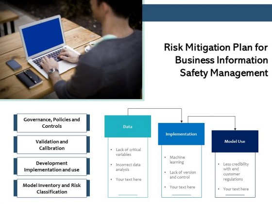 Risk Mitigation Plan For Business Information Safety Management Ppt PowerPoint Presentation Gallery Clipart PDF