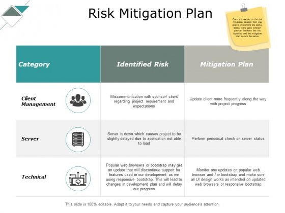 Risk Mitigation Plan Ppt PowerPoint Presentation Diagram Lists