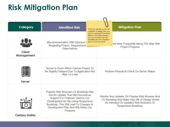 Risk Mitigation Plan Ppt PowerPoint Presentation Infographic