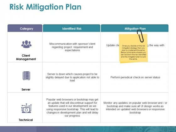 Risk Mitigation Plan Ppt PowerPoint Presentation Show Outline